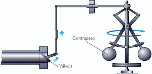 Regulador de vapor de James Watt