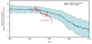 Arctic - Copenhaguen Diagnosis