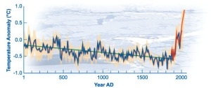 Recent Warming Reverses Long-Term Arctic Cooling