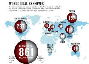 The end of cheap coal