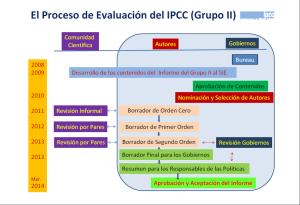 Procesos de revisión de los textos del IPCC AR5 (Imagen José Manuel Moreno, 2014) (31)