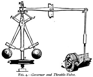 Regulador de Watt, 'gobernando' la apertura de una válvula