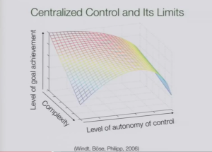 Control centralitzat