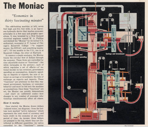 The Moniac (Fortune, 1953)