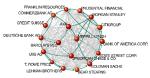 TNC Financial network