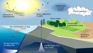 Distintas técnicas de geoingeniería para enfriar el clima (Imagen: B. Mattews/Nature)