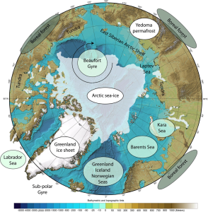 Arctic Climate Tipping Points